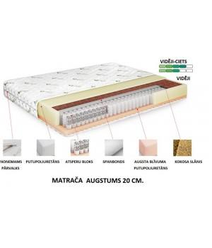 Matracis LUX 80*1860