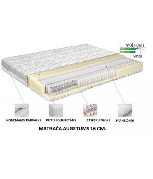 Matracis ACTIV 80*200