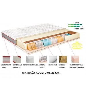 Matracis ROYAL LUX  160*200